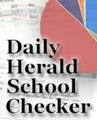 Report card checker - report card checker