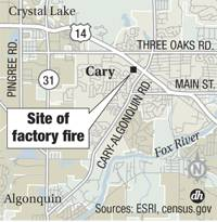 Site of factory fire