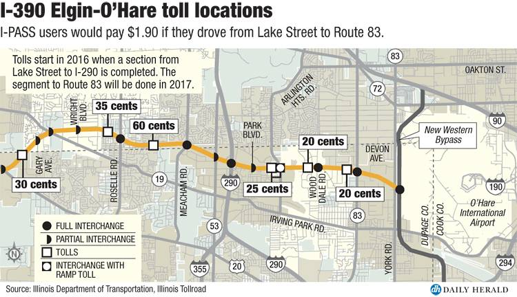 Ca-CHING: $1.90 in tolls to use 10 miles of future Elgin-O ...