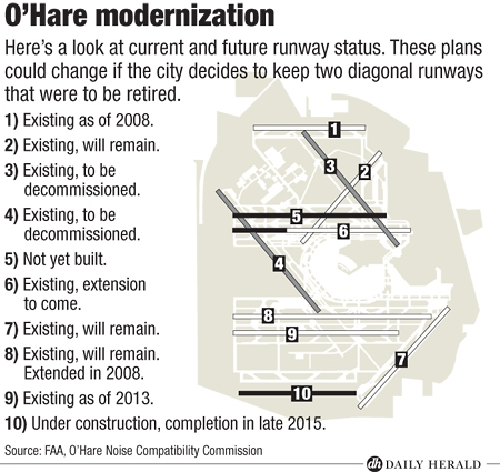 O'Hare runway plans