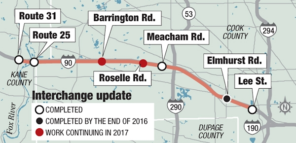 Meacham, Roselle ramps open on Addams tollway; what work is left?