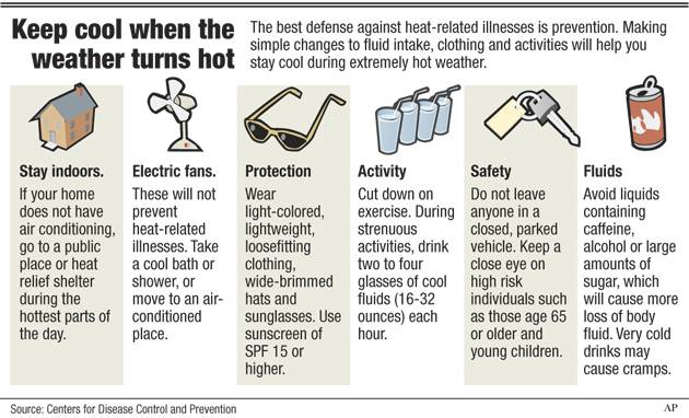 Hot weather tips