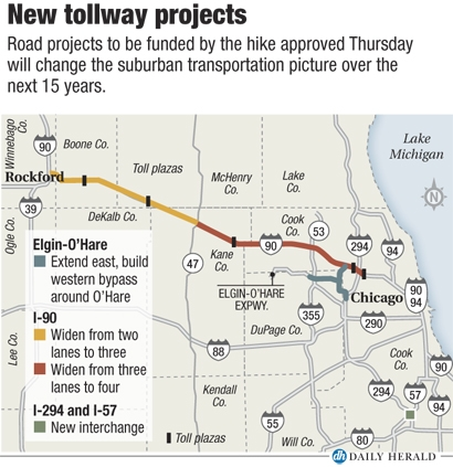 New tollway projects