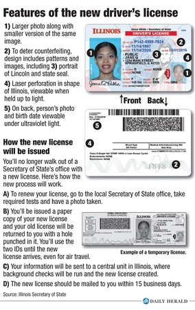 Here's how Illinois' driver's license is changing