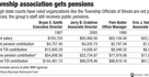 Twp association pensions