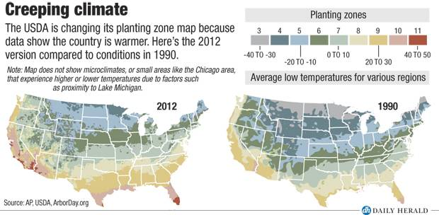Creeping climate zones