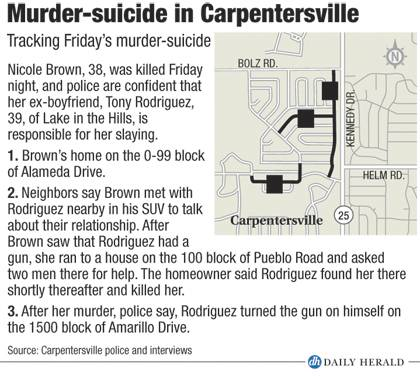 Tracking a murder-suicide