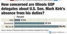 Il delegate survey - Mark Kirk