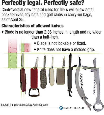 New TSA knife rules