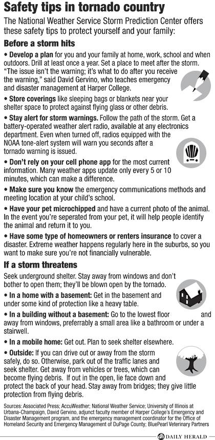 Tornado safety tips