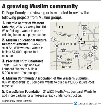 A growing Muslim community