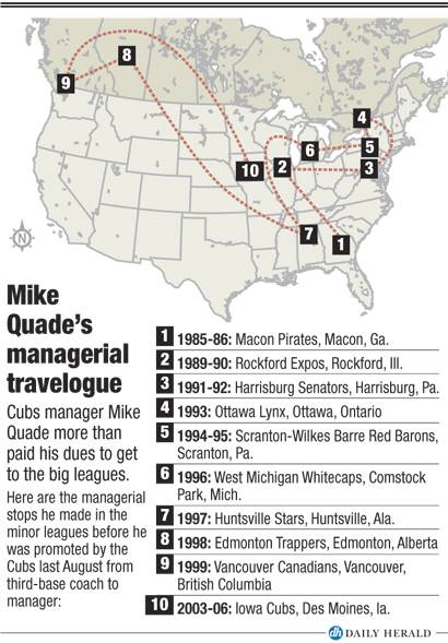 Mike Quade's travels