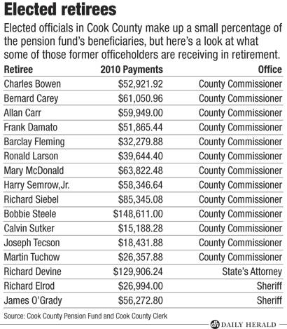 Cook elected retirees