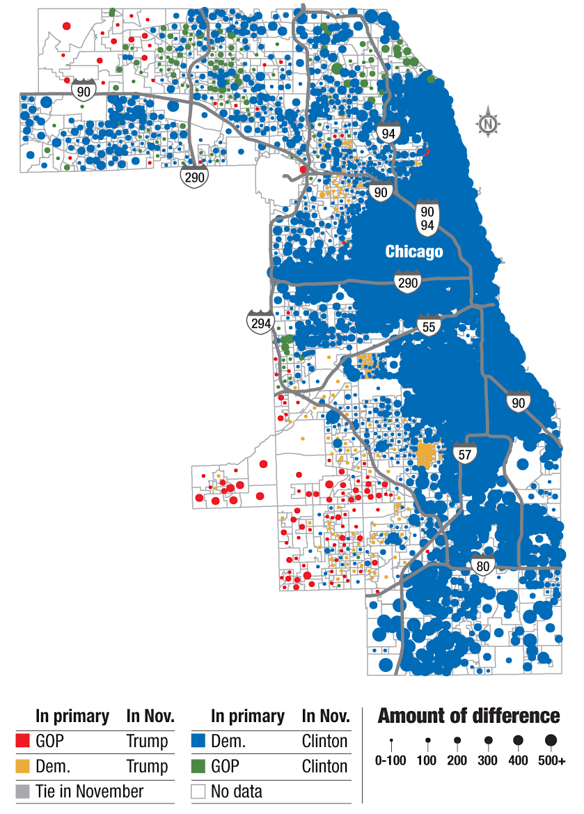 in the usually deep blue areas in and around chicago a few precincts had more democratic votes in the primary but had more trump voters in november