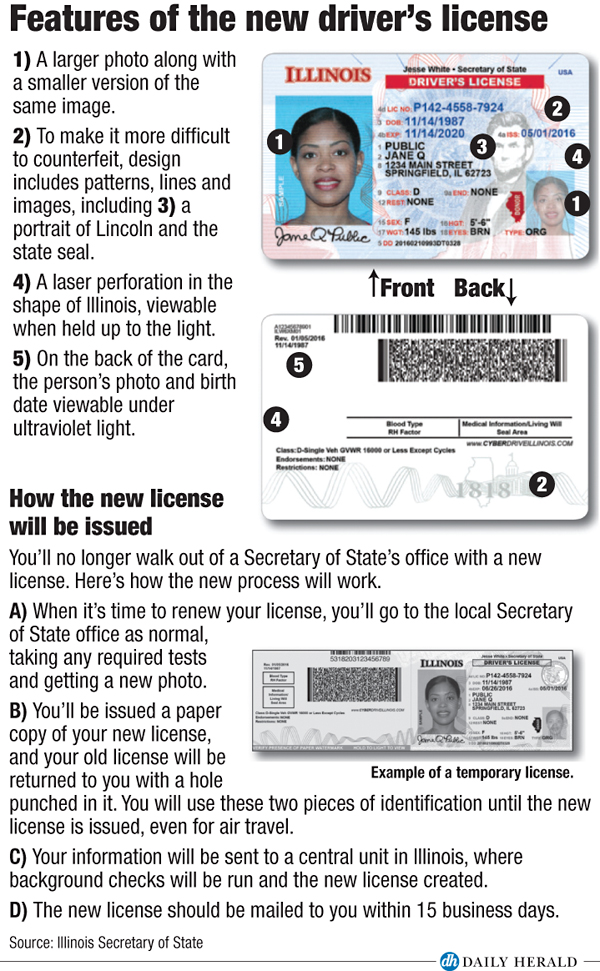 what does rest mean on illinois drivers license