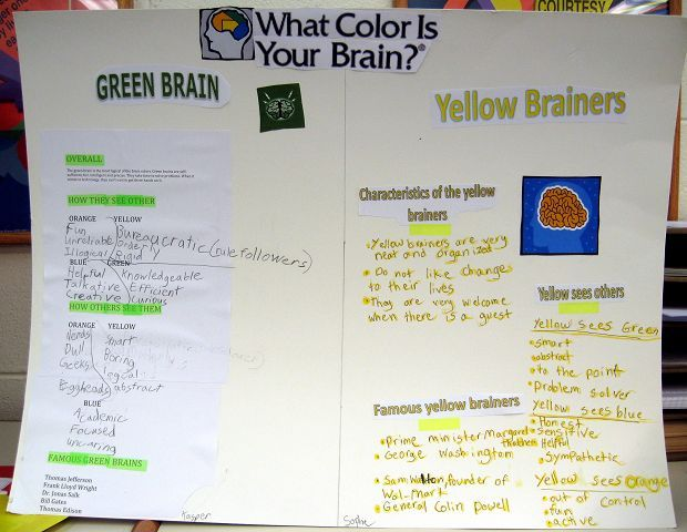 Students detail the characteristics of green and yellow brainers, and find out Bill Gates is green while George Washington was yellow.