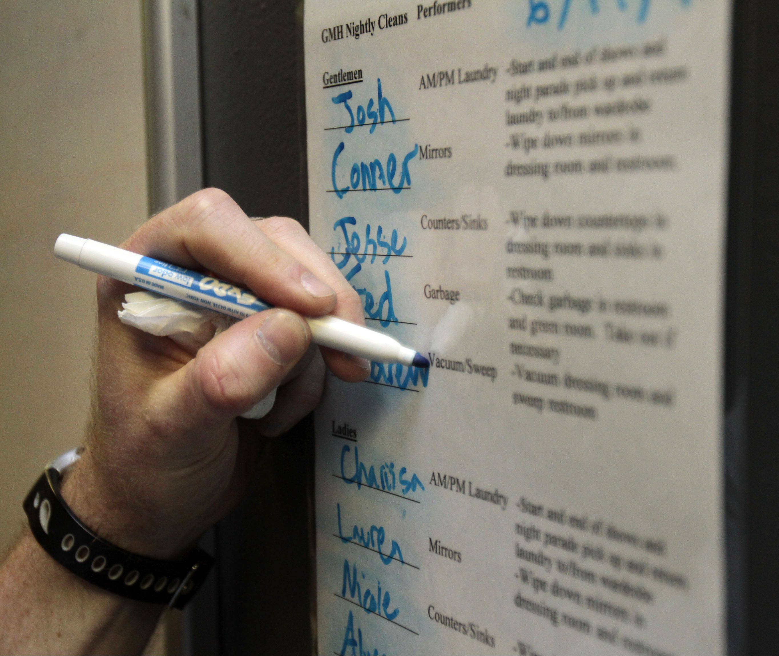 Brian Borches of Bristol, Wisconsin writes down the daily chores required of cast members.