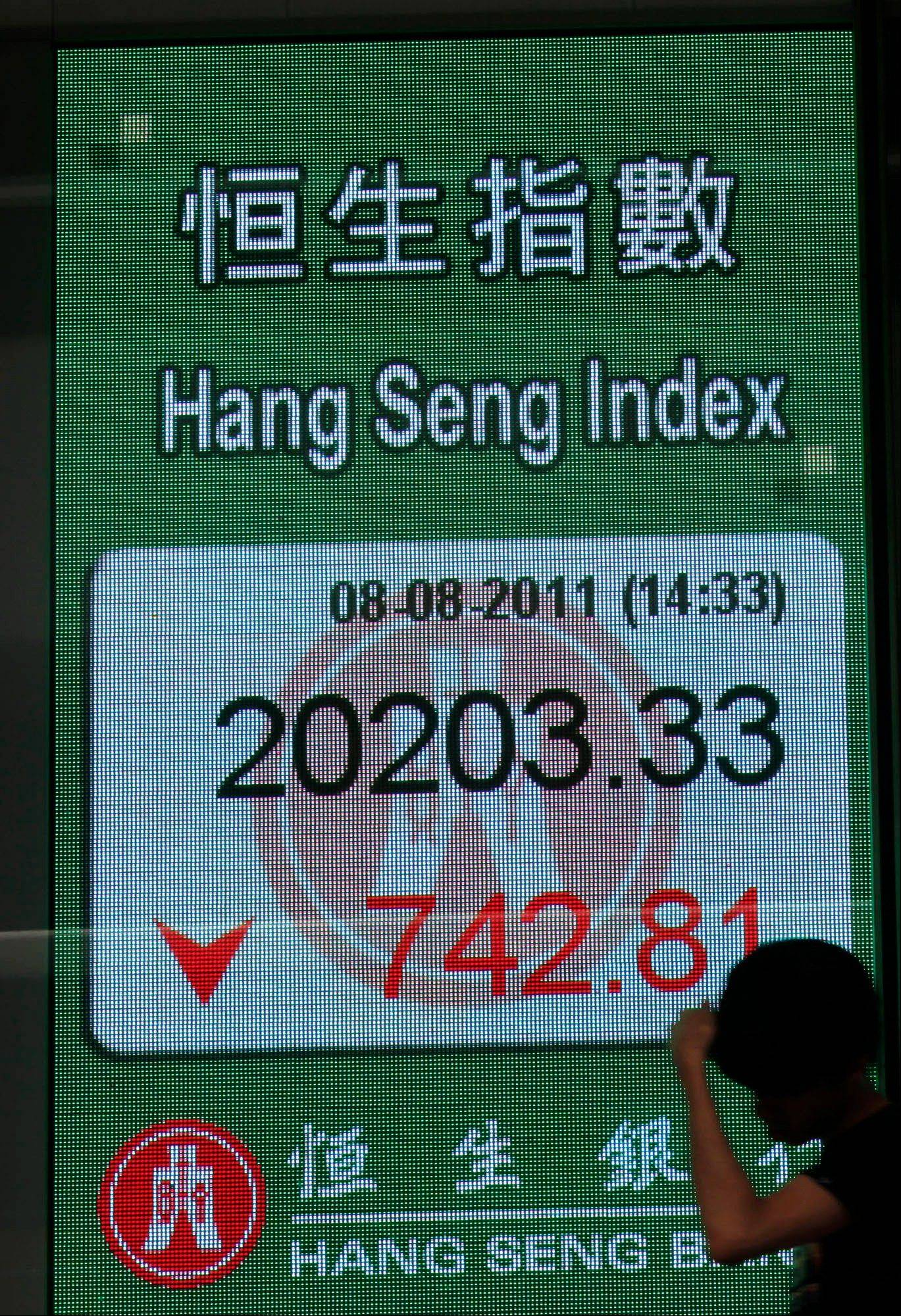 A man walks past a screen displaying the Hong Kong Stock index outside a local bank in Hong Kong Monday, Aug. 8, 2011. Asian stocks nose-dived Monday as the first downgrade of the U.S. government's credit rating jolted the global financial system, reinforcing fears that the world economy is weakening.