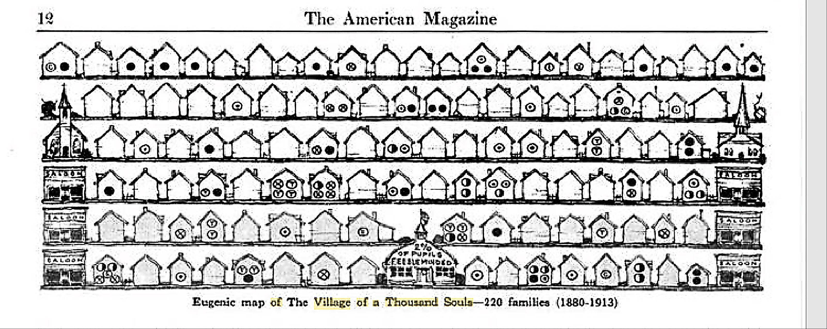 This image published in 1913 in The American Magazine shows a �map� of those with �hereditary defects� in Alma, Wis.