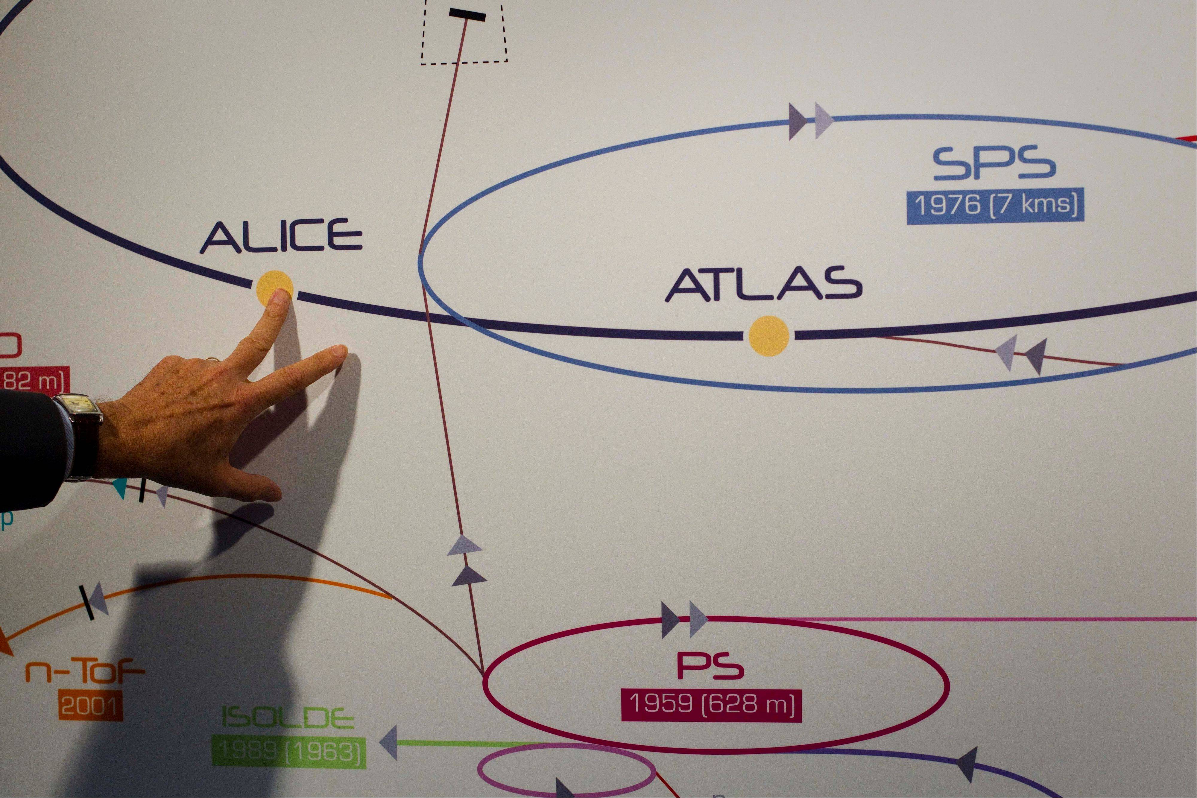 A physicist explains the ATLAS experiment on a board at the European Center for Nuclear Research, CERN, outside Geneva, Switzerland. The illustration shows what the long-presumed Higgs boson particle is thought to look like.