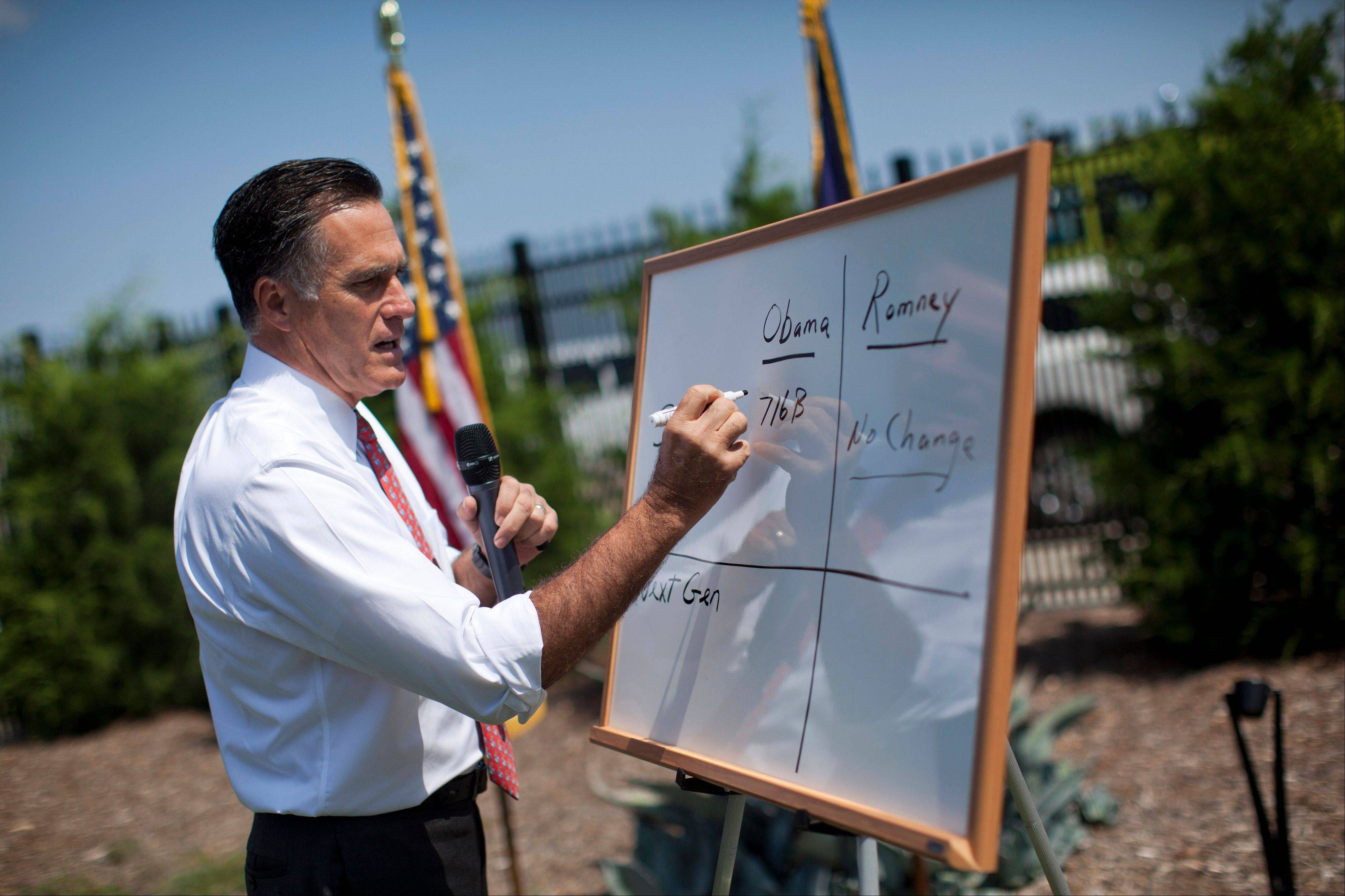 Republican presidential candidate, former Massachusetts Gov. Mitt Romney writes on a white board as he talks about Medicare during a news conference Thursday at Spartanburg International Airport in Greer, S.C.