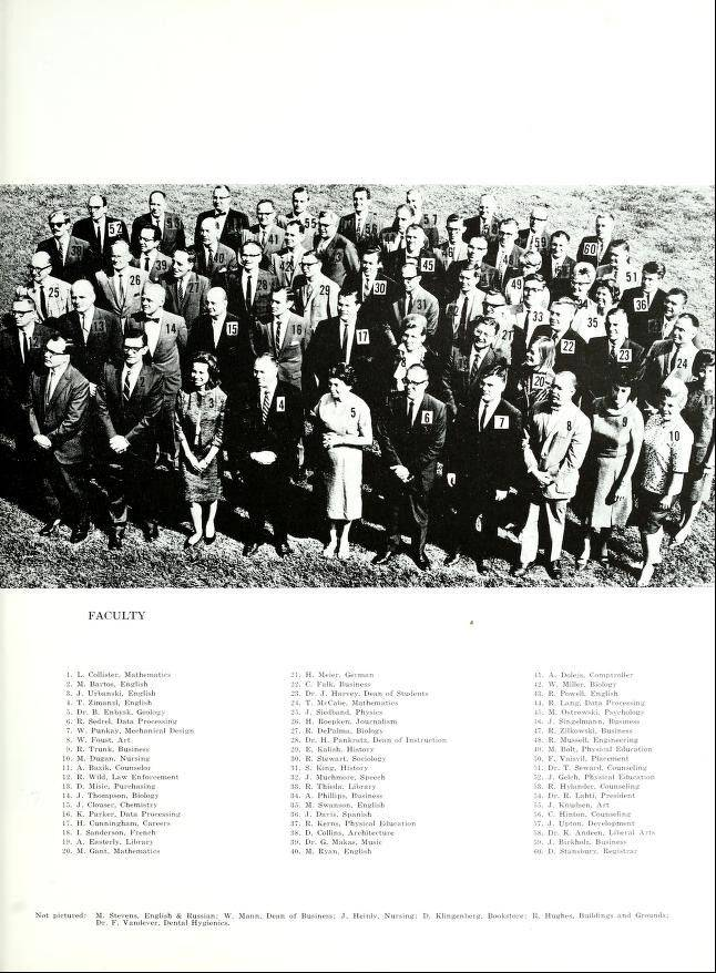 A photo of the original Harper College faculty. Bill Punkay is in the first row, fourth from the right, labeled No. 7.