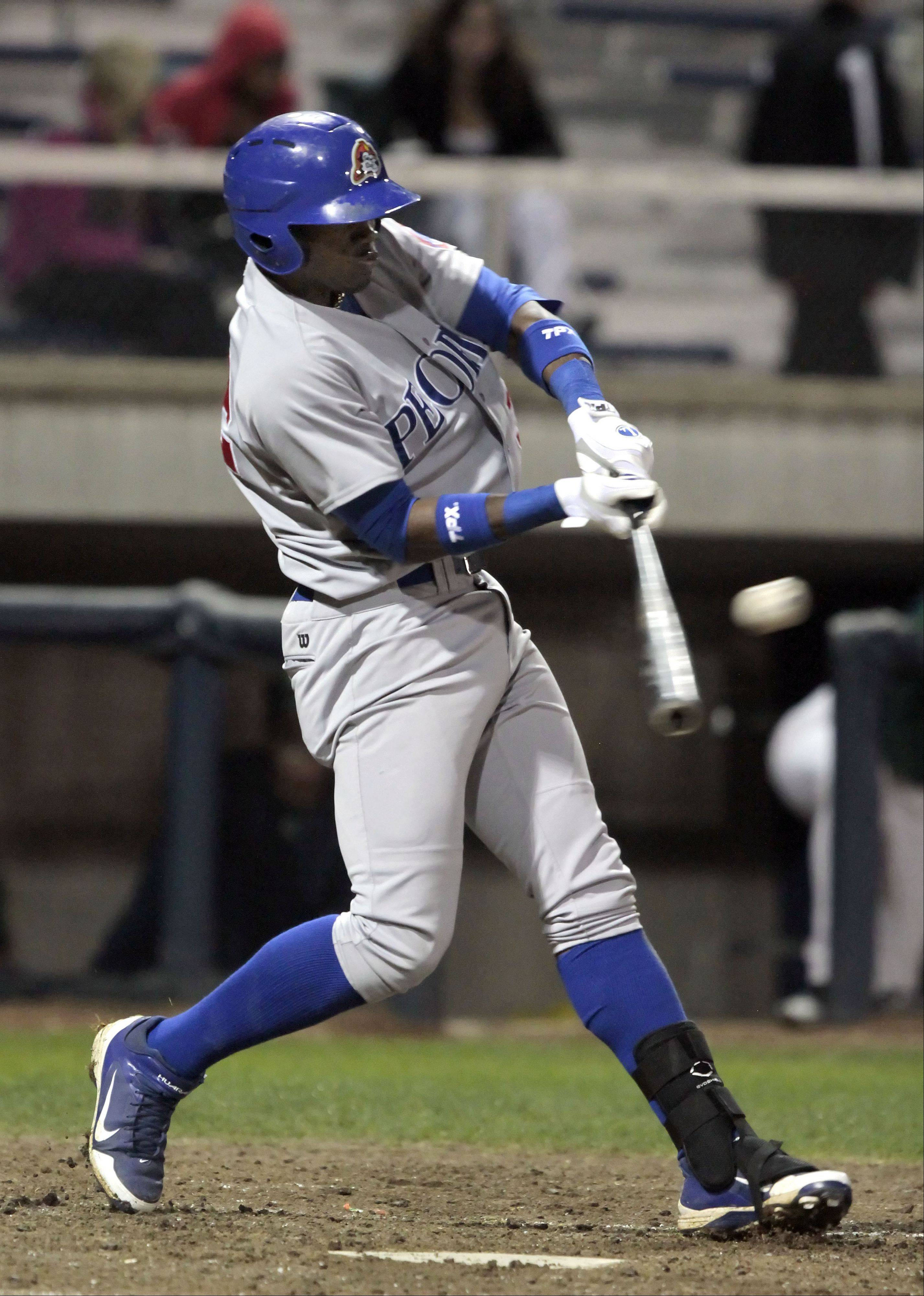 Cubs prospect Jorge Soler has the build and swing of a power hitter, says Len Kasper after watching Soler take batting practice at Wrigley Field.
