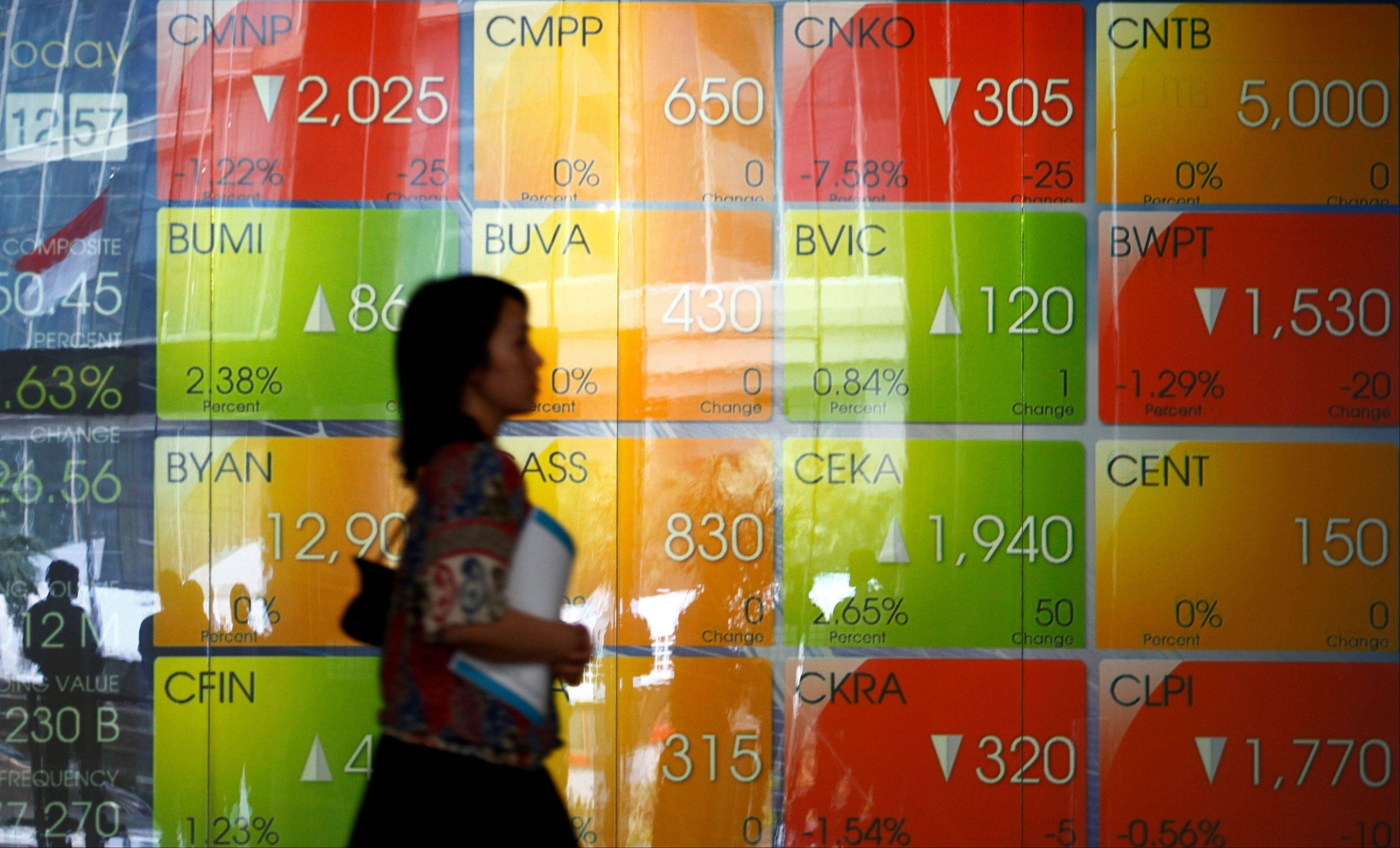 An Indonesian woman walks past an electronic stock board at the Jakarta Stock Exchange in Jakarta, Indonesia, Wednesday.