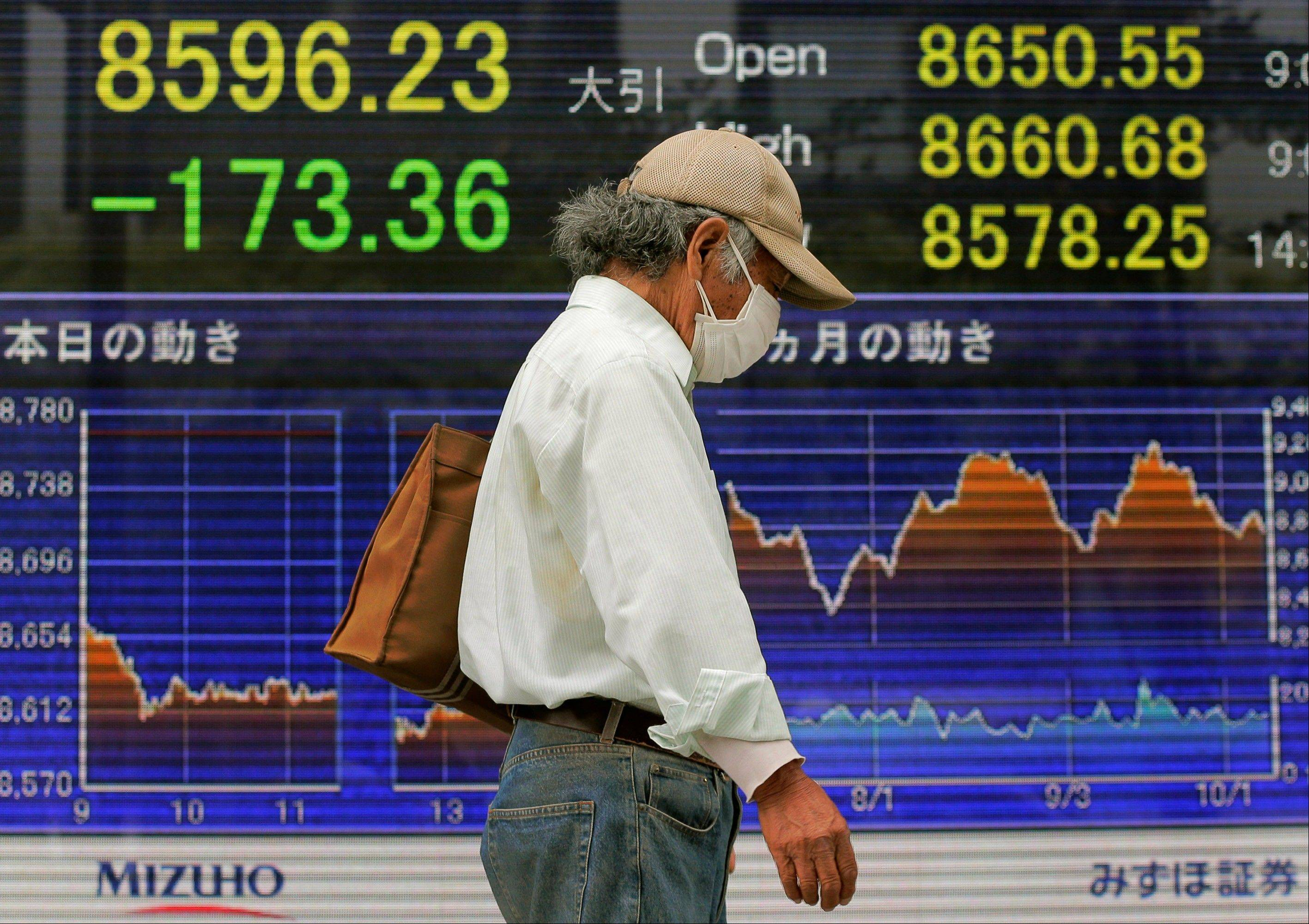 A man walks in front of the electronic stock board of a securities firm showing Japan�s Nikkei 225 index falling 173.36 points to 8596.23 in Tokyo, Wednesday.
