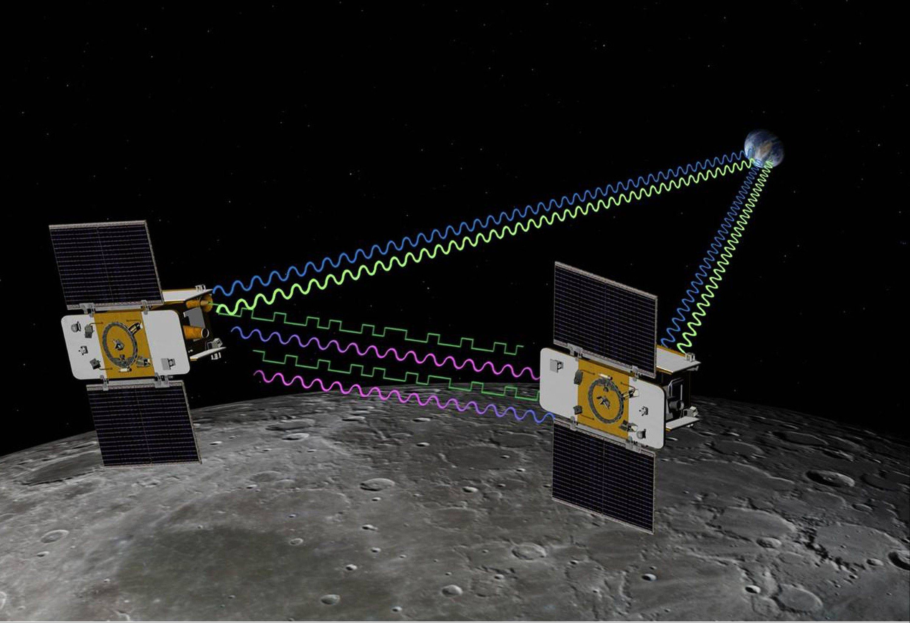 This artist rendering released by NASA shows the twin spacecraft Ebb and Flow orbiting the moon. The duo found evidence that the moon's interior is more battered than previously thought and the crust is thinner than expected.