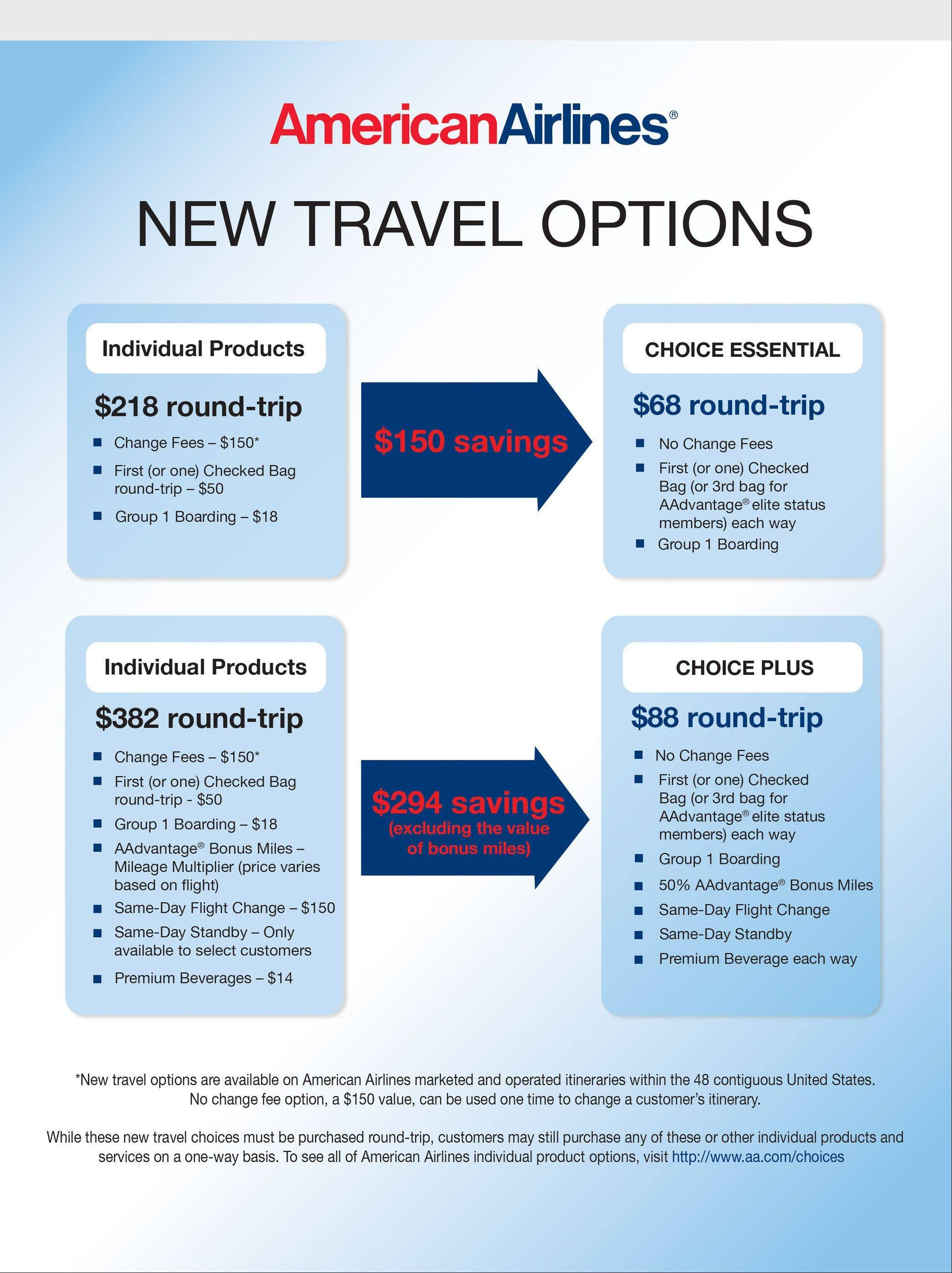 American Airlines rolls out new fare structure