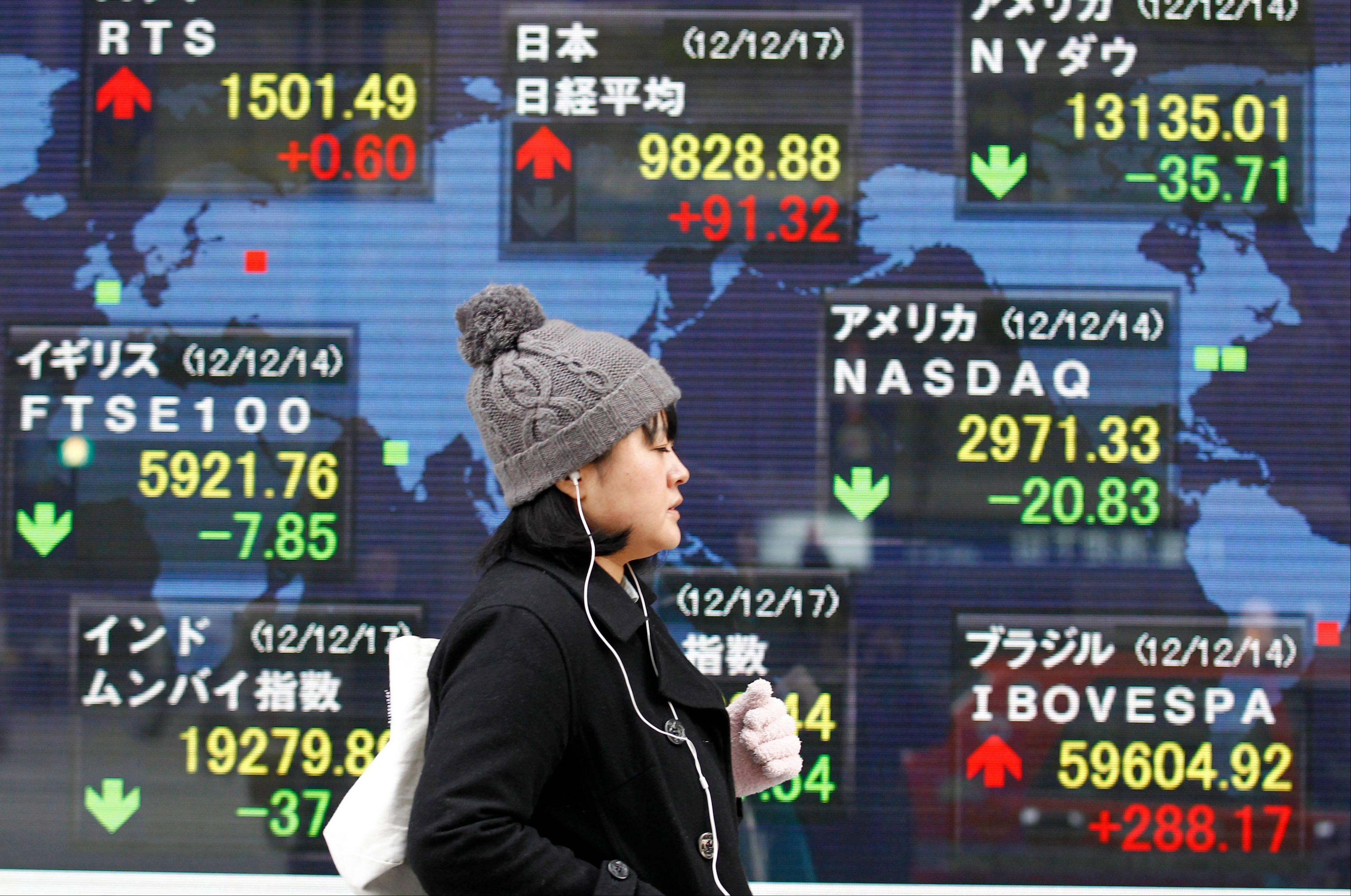 A woman walks by a world stock index display of a securities firm in Tokyo Monday, Dec. 17, 2012. Japan's Nikkei 225 index jumped 1.6 percent to 9,891.15, its highest level since April, after the country's Liberal Democratic Party swept back into power at weekend elections.