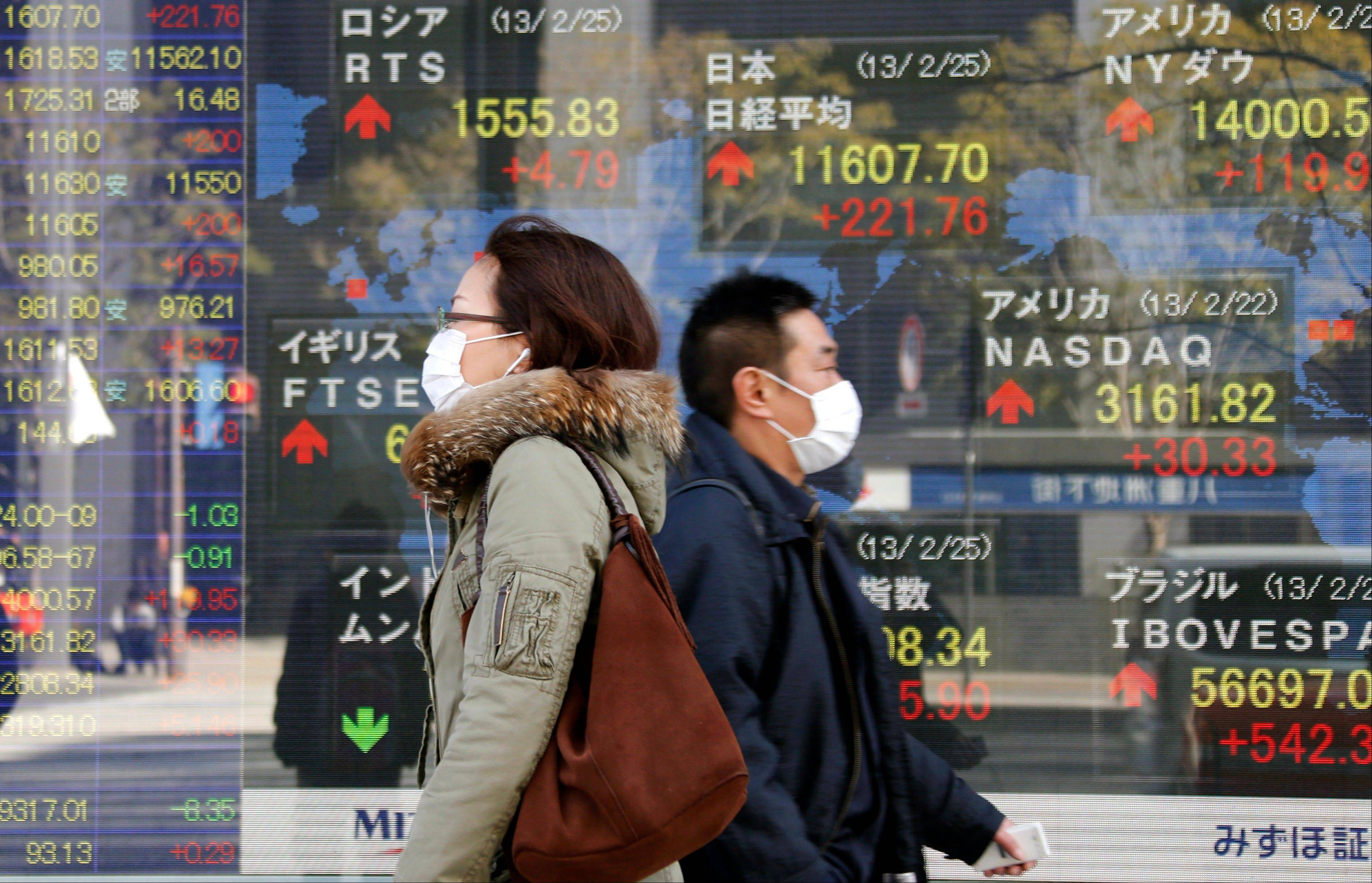 People walk by an electronic stock board of a securities firm in Tokyo, Monday