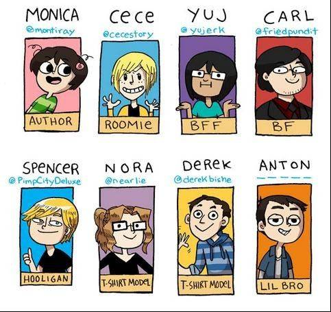 Monica Ray's website lists the characters you'll find in her autobiographical comic strip.