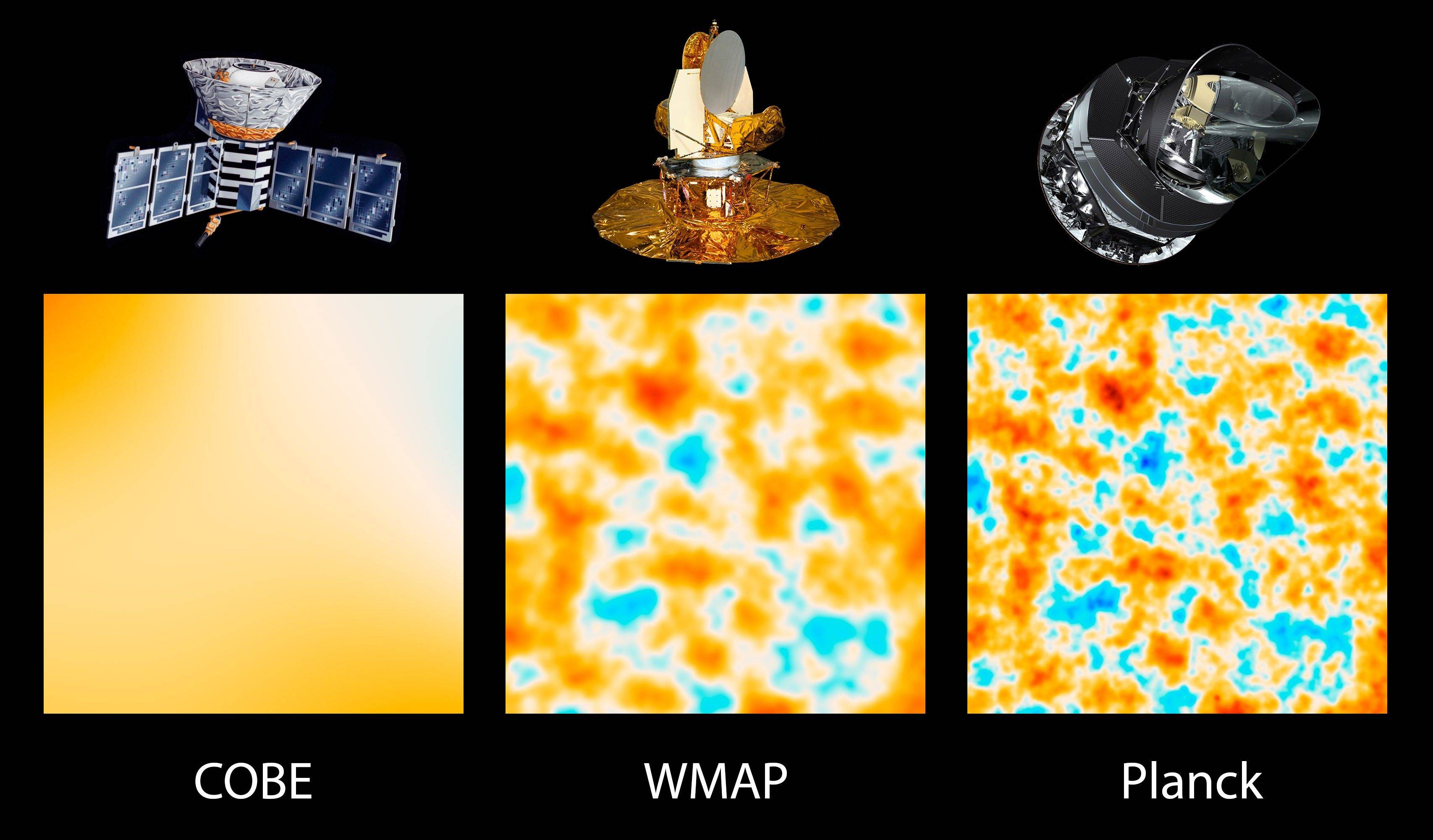 This image released on Thursday March 21, 2013 by the European Space Agency (ESA) in Paris shows from left , the evolution of satellites designed to measure ancient light left over from the Big Bang that created our universe 13.8 billion years ago. Called the cosmic microwave background, this light reveals secrets of the universe's origins, fate, ingredients and more. The three panels show 10-square-degree patches of all-sky maps created by space-based missions capable of detecting the cosmic microwave background. The first spacecraft, launched in 1989, is NASA's Cosmic Background Explorer, or COBE on left, the second satellite the Wilkinson Microwave Anisotropy Probe, or WMAP, centre, was launched in 2001 and the third satellite Planck, a European Space Agency mission with significant NASA contributions. was launched in 2009,