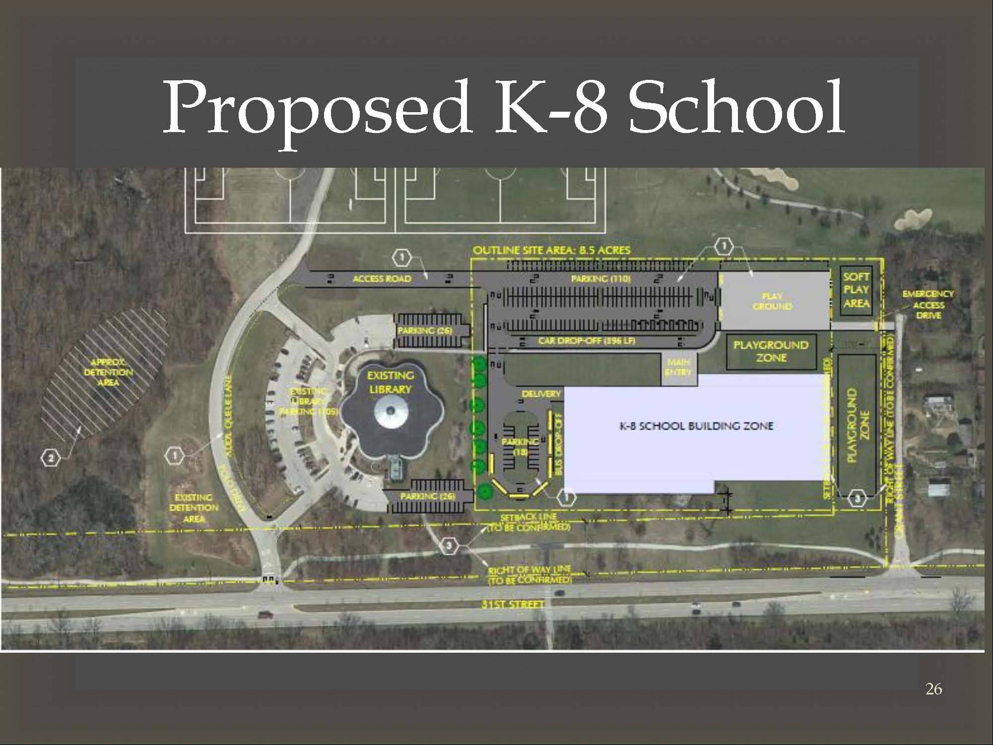 This diagram shows the proposed location of a K-8 school Butler District 53 wants to build on 8.5 acres of Oak Brook Sports Core land east of the Oak Brook Public Library.