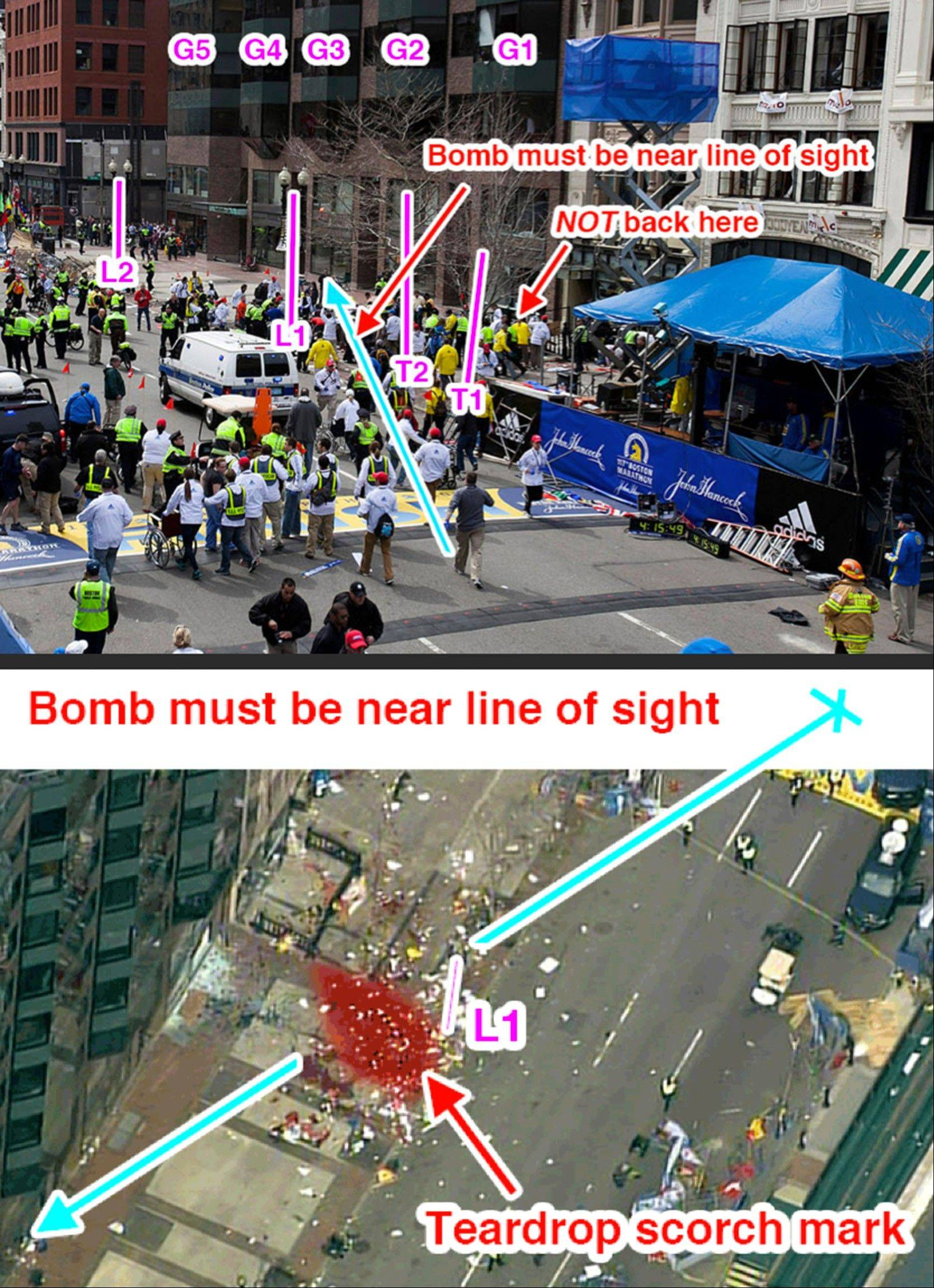 "This image made on Friday, April 19, 2013 from the a post on the imgur.com online image hosting service by user ""gdhdshdhd"" shows analyses overlaid on photographs of the site in Boston where one of two explosives were detonated at the finish line of Monday's Boston Marathon. ""I'm seeing a lot of confusion and misinformation from news sites about where each bomb was detonated. After combing through the photos I've seen, I believe I've been able to make a solid case as to their exact location, where 'exact' in this case has an error margin of about 2-meters,"" user ""gdhdshdhd"" said."