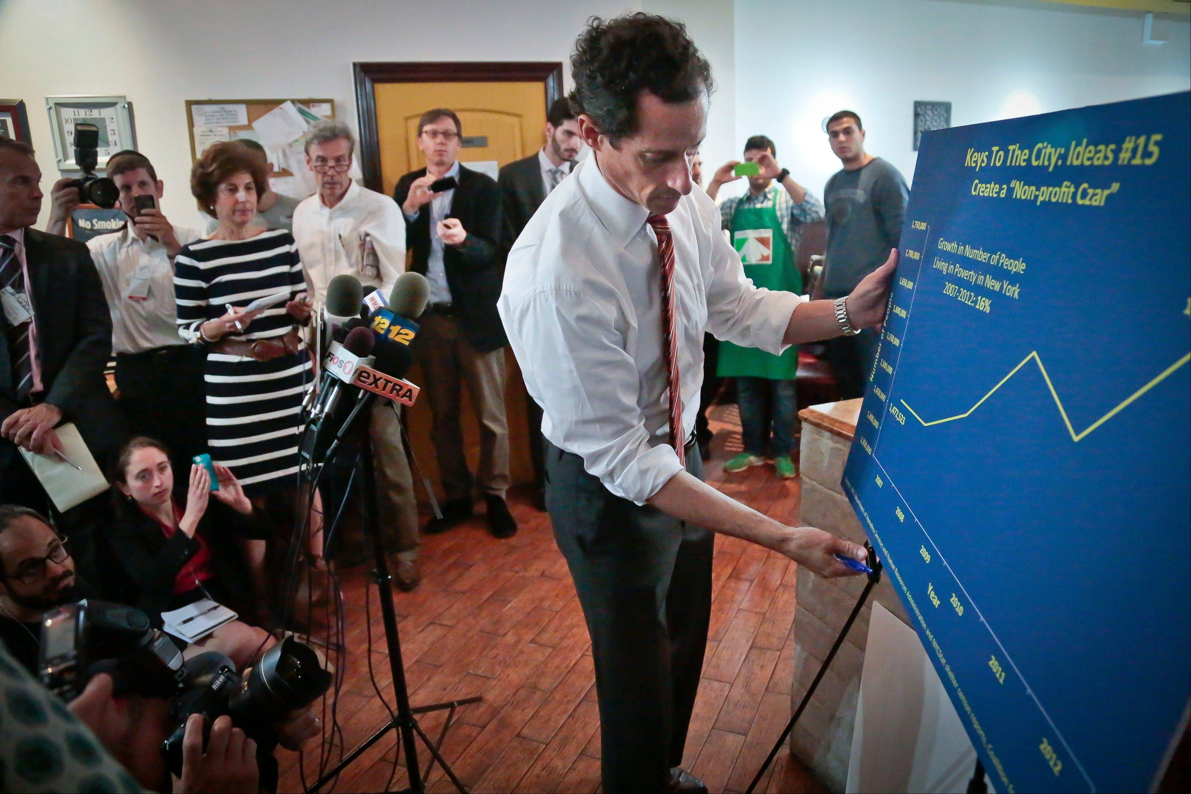 Anthony Weiner, New York mayoral candidate, display a graphic during a press conference on Thursday. A new poll suggests his new sexting scandal is taking a toll on his mayoral prospects.
