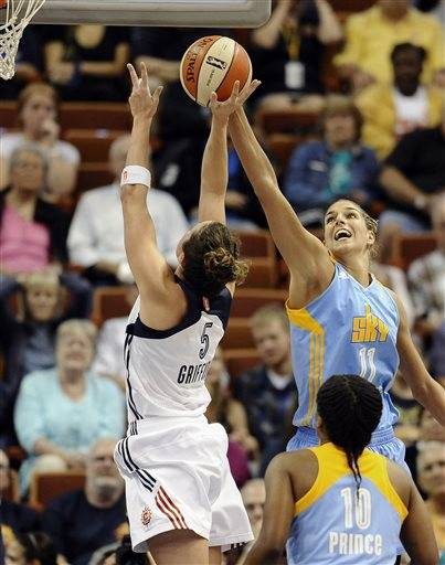 "There was no way the Sky were going to lose three straight. Epiphanny Prince scored 23 points and Elena Delle Donne added 19 to lead the Sky to a 77-61 victory over the Connecticut Sun on Friday night. Sylvia Fowles had 14 points, 10 rebounds and three blocks for Chicago (14-7). ""We want to stay at the top of the conference,"" Prince said. ""And we know that Atlanta (11-6) is right behind us. We came out. We were focused. We had a game plan and we executed it."""