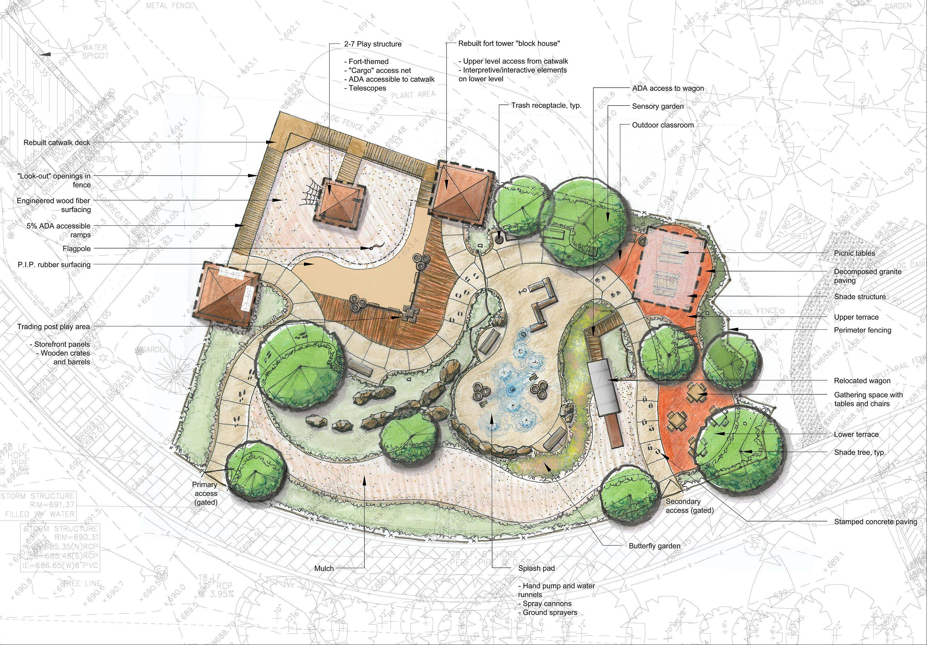 The Naperville Park District will be giving the Naper Settlement $25,000 toward the estimated $450,000 cost of the Fort Payne Learning Playscape to fund construction of a splash pad.