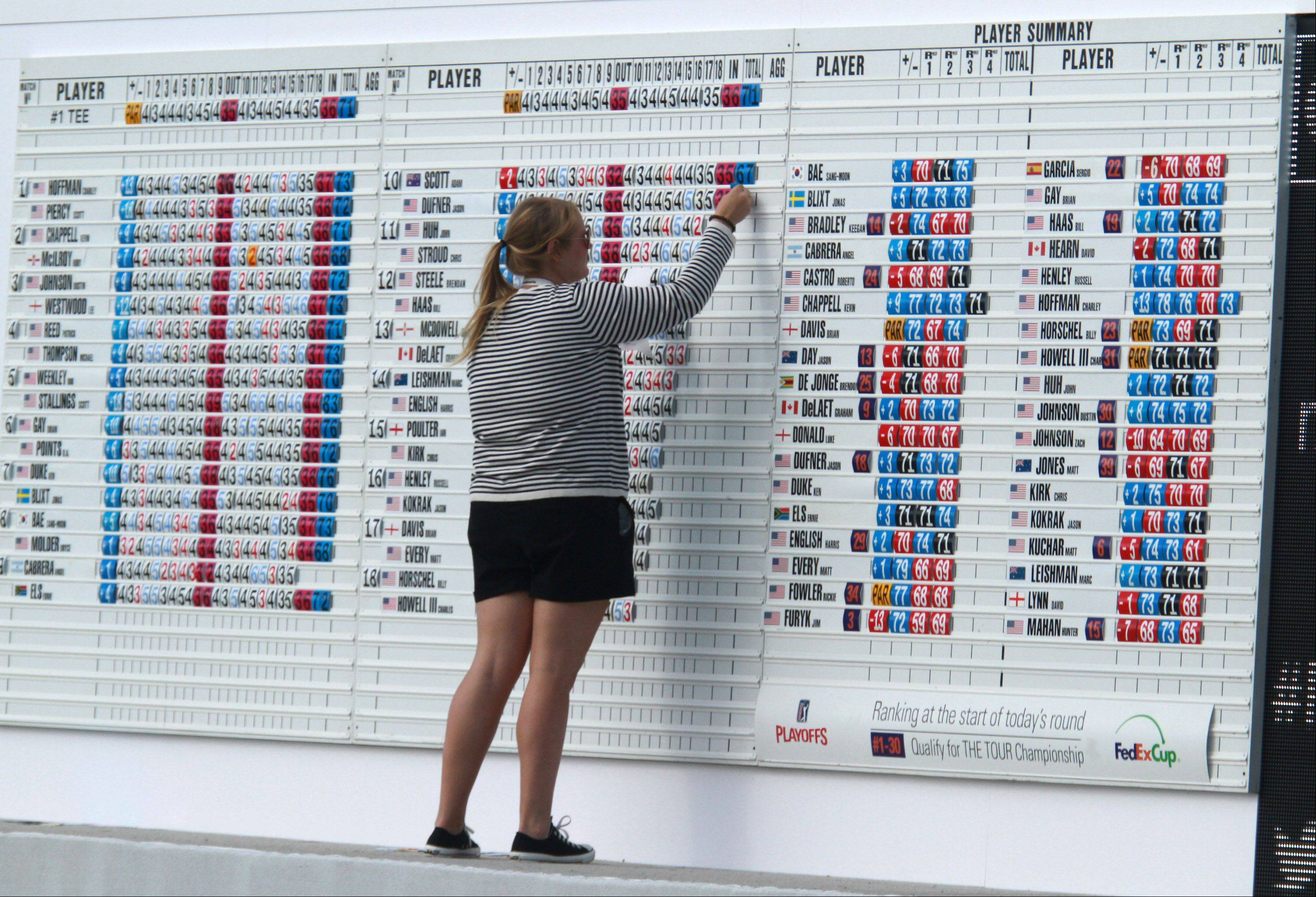 The leader board is shown early on Monday.