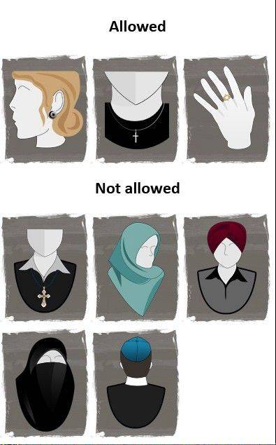 "This image released in September 2013 by the Quebec government shows a proposal for types of religious clothing allowed and not allowed for public workers, under Quebec's proposed ""charter of values."""