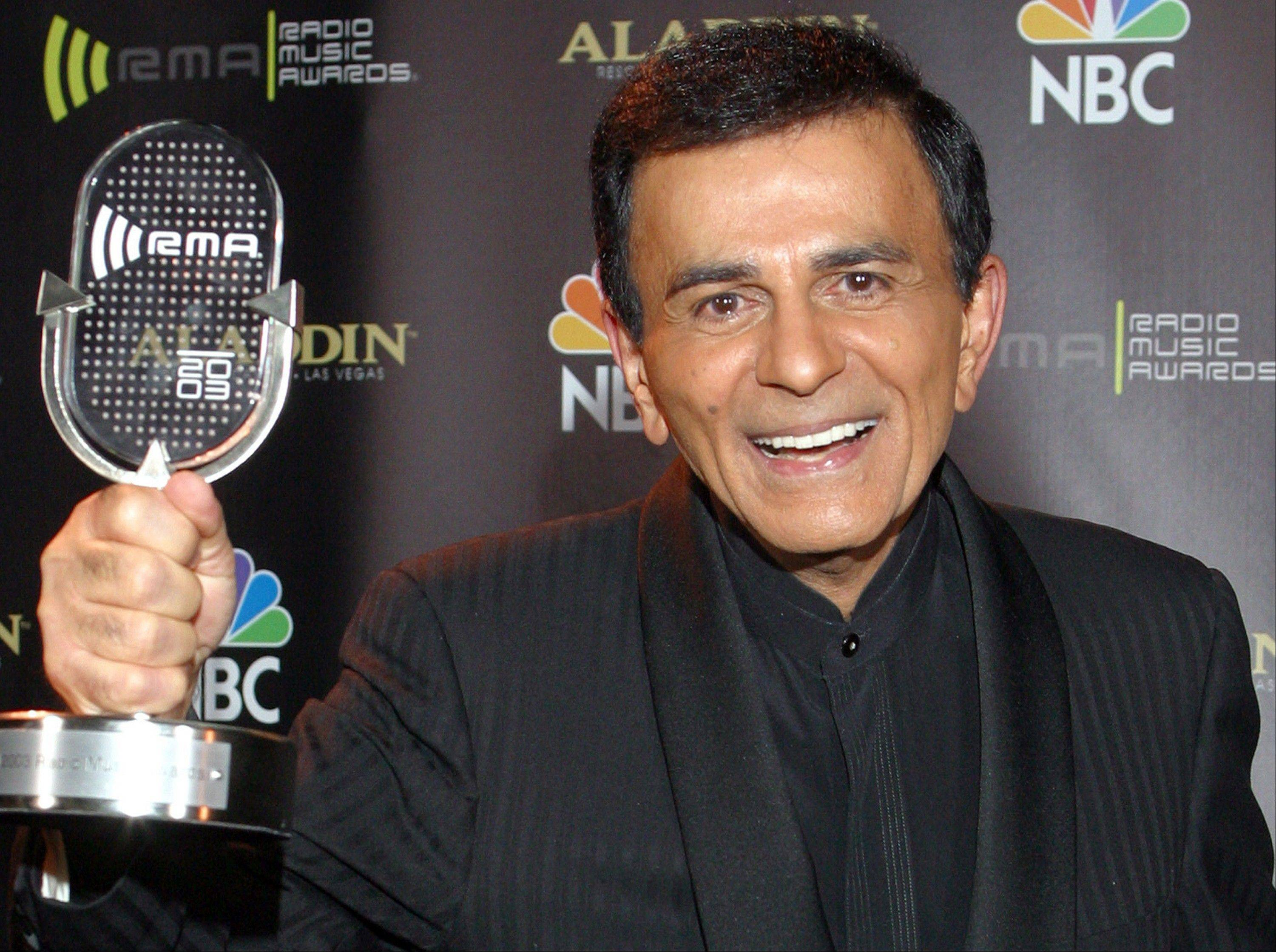 A judge said he did not see an urgent need to intervene in the affairs of Casey Kasem after a court-appointed attorney told him Tuesday the ailing radio host is receiving adequate medical care for advanced Parkinson�s disease.