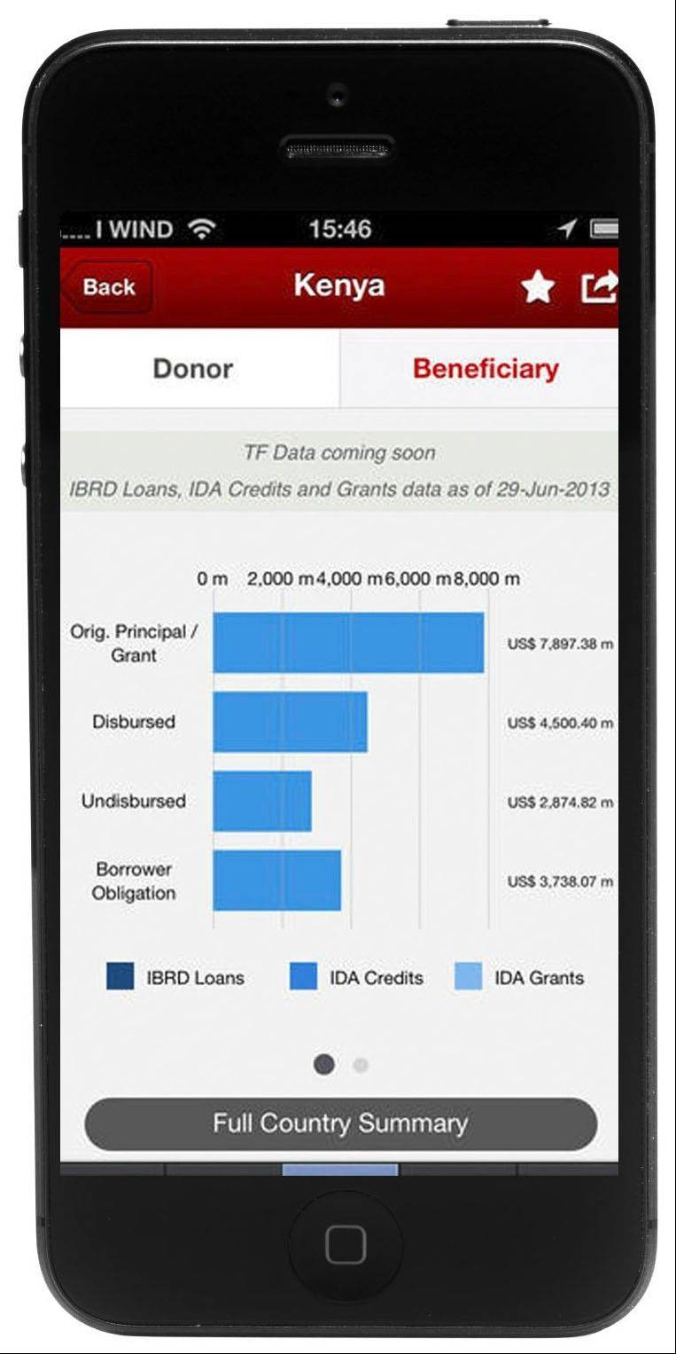 The World Bank Finances app is part of a greater push from the World Bank to offer more transparency.