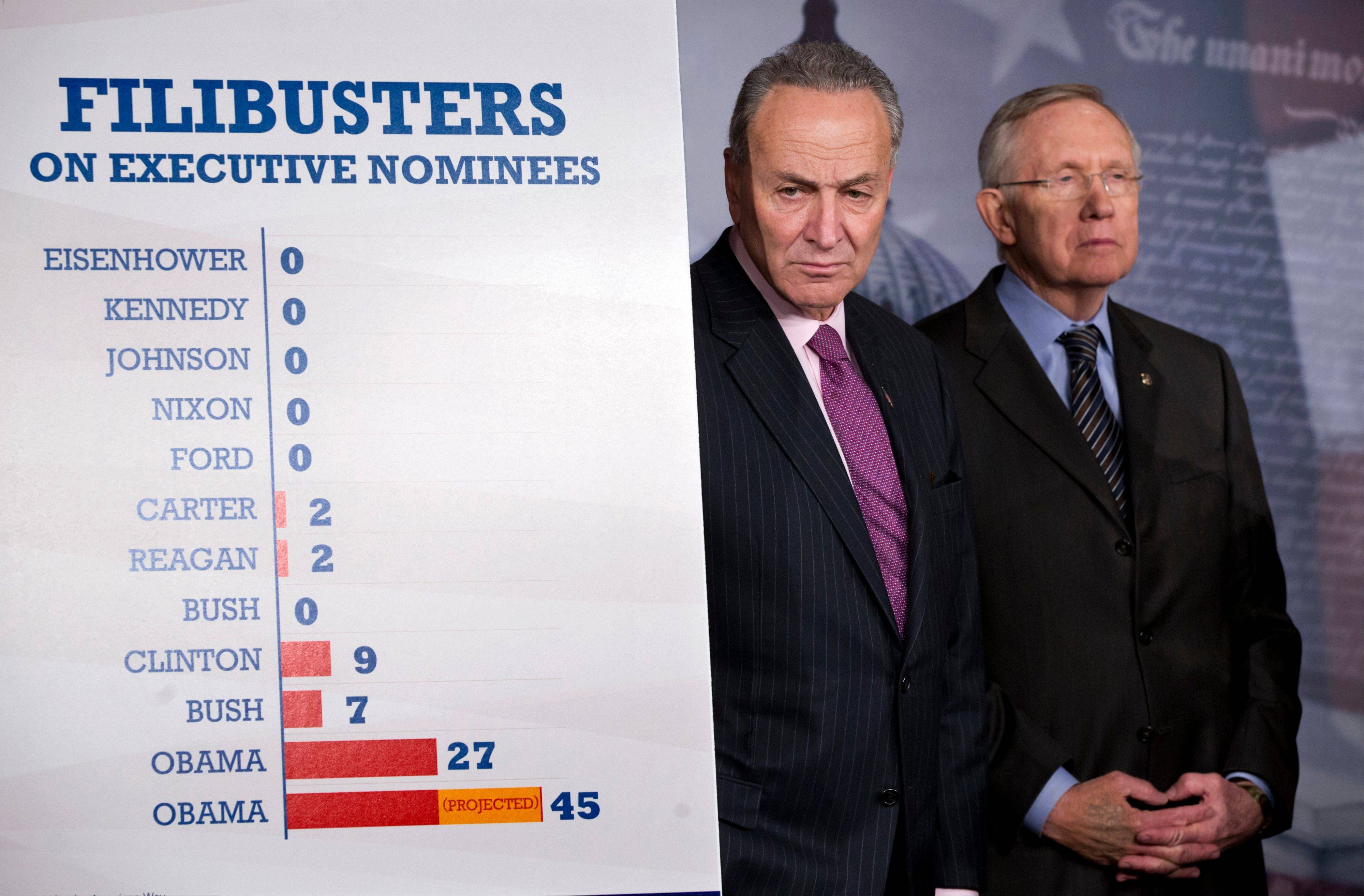 Sen. Charles Schumer, D-N.Y., left, joins Senate Majority Leader Harry Reid of Nev. in defending the Senate Democrats' vote to weaken filibusters and make it harder for Republicans to block confirmation of the president's nominees for judges and other top posts, Thursday, Nov. 21, 2013, during a news conference on Capitol Hill in Washington.