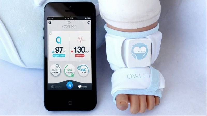 Multi Room Baby Monitor System