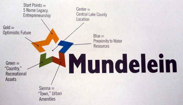 In this logo design, the five-pointed star is composed of capital M's to reflect Mundelein's most prominent consonant.