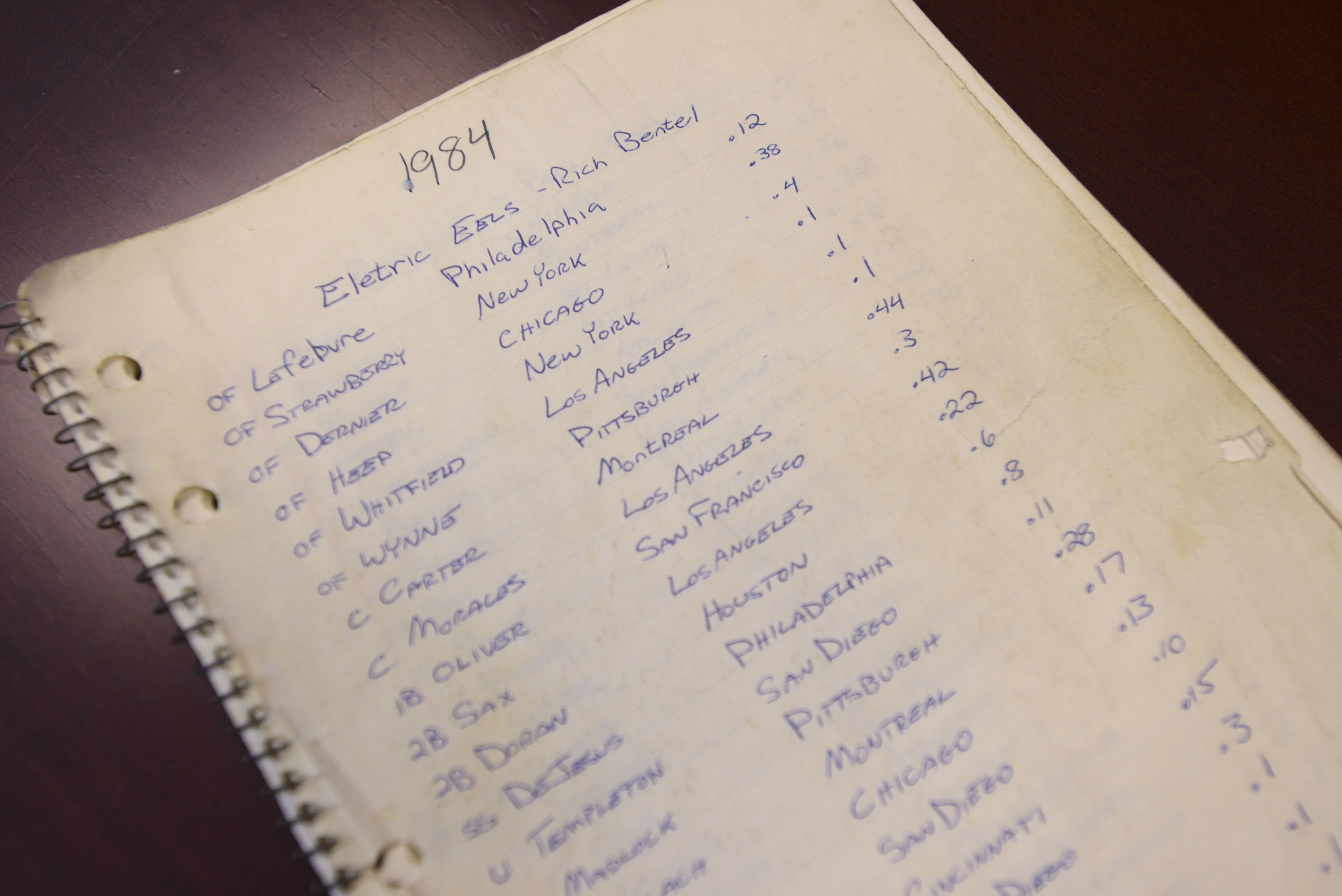 Yellowed by age, this spiral notebook contains all the players and statistics from 1984, when Rich Bentel and his buddy David Mahlan started a fantasy baseball league that still is going strong.