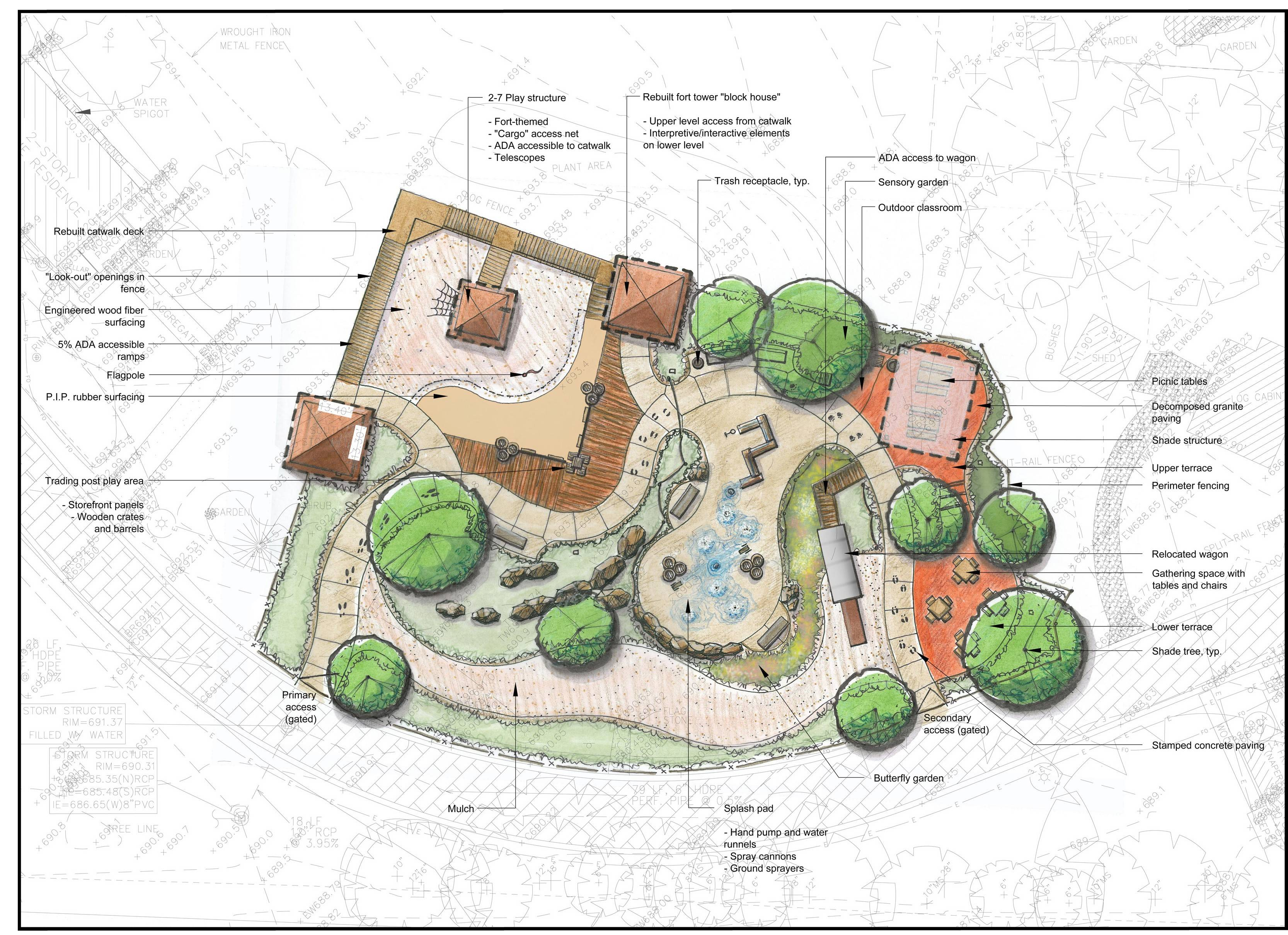 Construction is expected to begin soon on the Fort Payne Learning Playscape at Naper Settlement, which will offer water, nature and climbing play features beginning as soon as this summer.