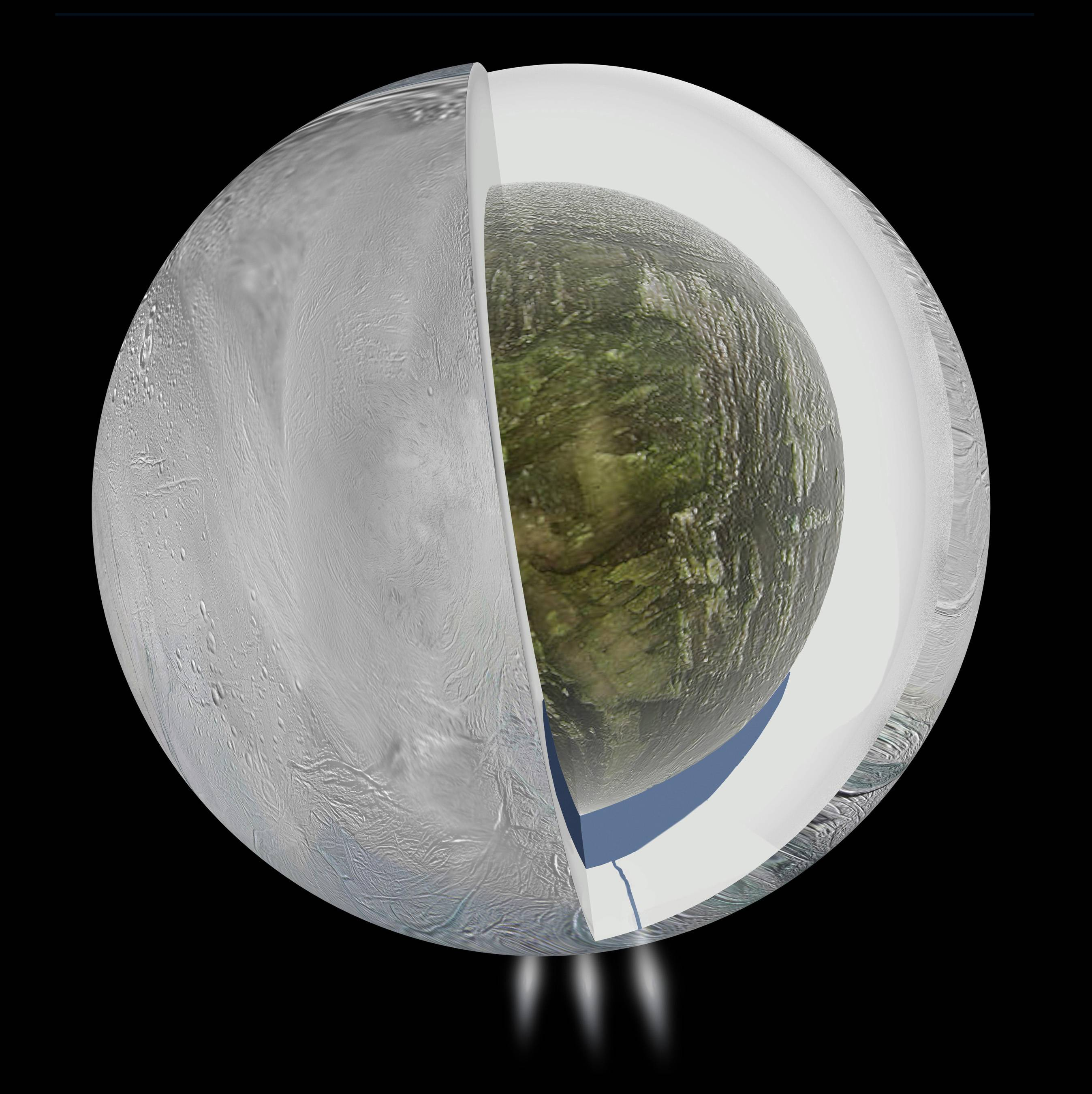 This illustration provided by NASA and based on Cassini spacecraft measurements shows the possible interior of Saturn's moon Enceladus — an icy outer shell and a low density, rocky core with a regional water ocean sandwiched in between the two at southern latitudes. Plumes of water vapor and ice, first detected in 2005, are depicted in the south polar region.